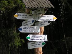 Znaki na trasach turystycznych